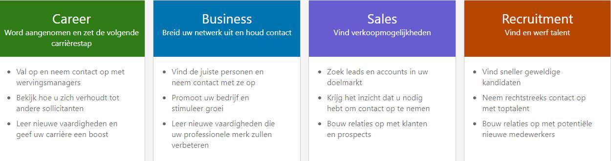 LinkedIn premium pakketten op een rij Rivercloud